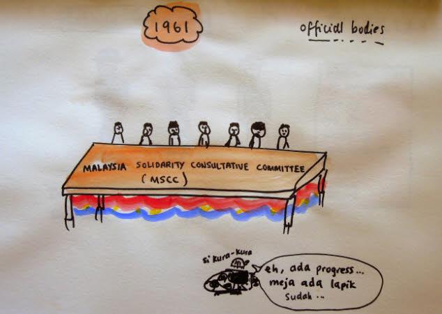 formation-federation-malaysia_13