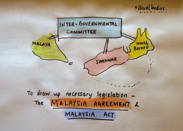 formation-federation-malaysia_18